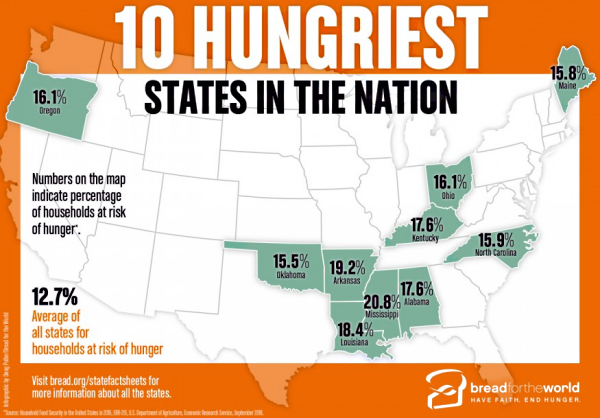 Map of 10 hungriest states in the nation.